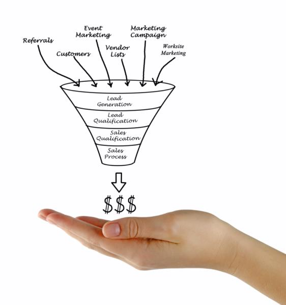 sales-funnel-creation (3)