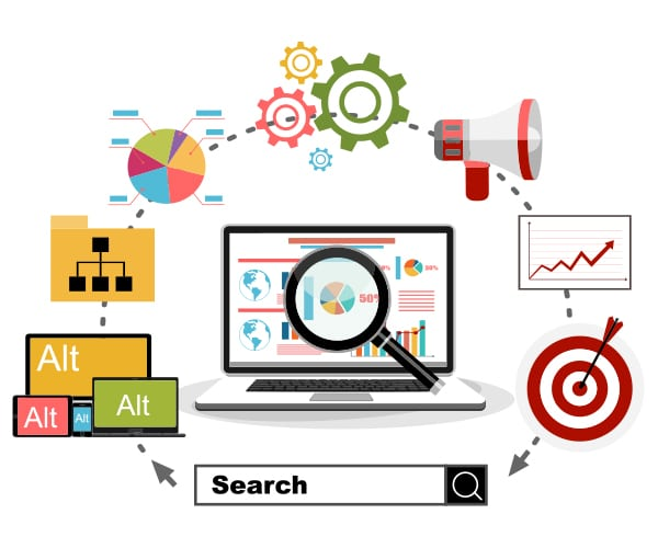BM Innovations Search Engine Optimization Techniques
